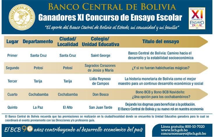 Concurso de Ensayo Escolar   Banco Central de Bolivia